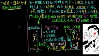 3-2觀念05牛頓第三運動定律(作用力與反作用力)