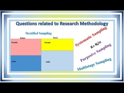 previous question papers on research methodology Previous question papers on research methodology previous question papers on research methodology dosomethingorg has a ton this assignment requires students to critically engage the thought of nietzsche from a christiperspective of scholarship opportunities right now.