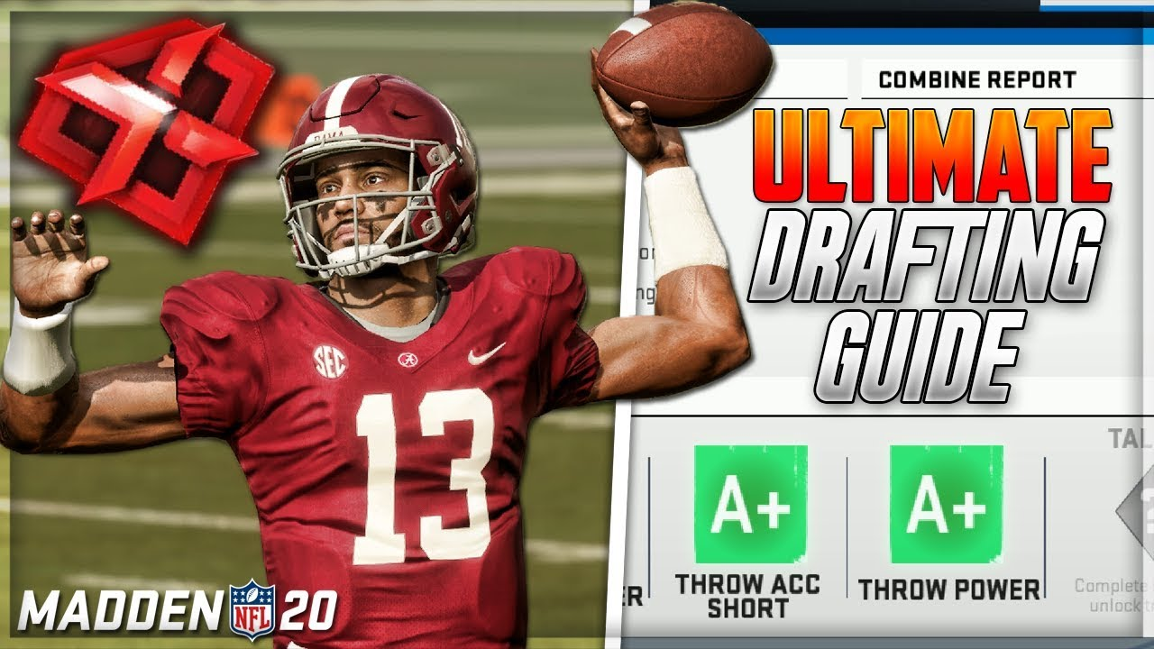 NFL Draft Grades 2020: Final Results and Team-by-Team Letter Chart