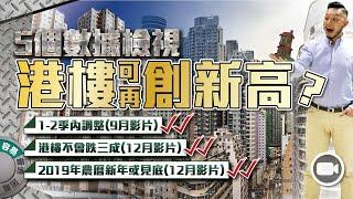5個數據檢視!香港房地產可再創新高?【施追擊 | #分析 #應用】 #2019 #樓市 #樓市領先指數 #失業率 #資金流 #樓價收入佔比 #租金回報比率 #恆生指數 #上車 #賣樓 #供樓 #樓盤