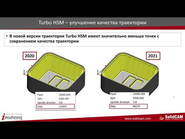 Что нового в SolidCAM 2021 3х осевая фрезерная обработка