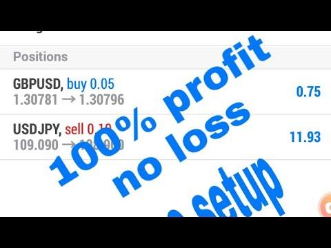 No nonsense forex take profit
