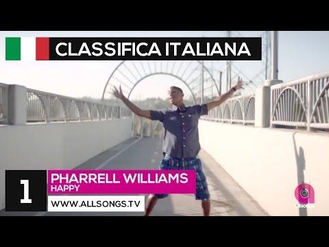 Classifica Canzoni - Italia 16 febbraio 2014
