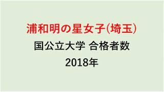 浦和明の星女子高校 大学合格者数 2018年【グラフでわかる】