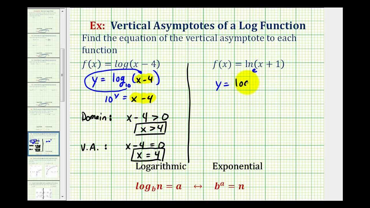 Ex vertical asymptotes and domain of logarithmic functions youtube ex vertical asymptotes and domain of logarithmic functions ccuart Image collections