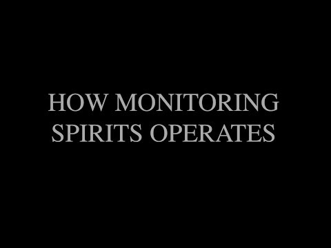 HOW MONITORING SPIRITS OPERATES AND PRAY AGAINST IT !!! PART 1