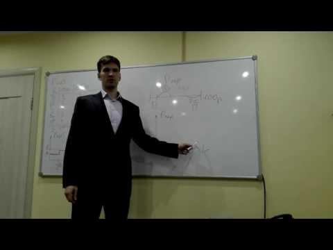 Перечень направлений подготовки и специальностей высшего