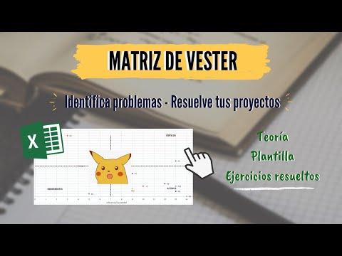 Matriz De Vester Y Árbol De Problemas - Clase Completa De Identificación De Problemas Para Proyectos