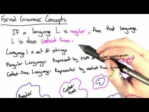 Formal Grammar Concepts Solution - Programming Languages
