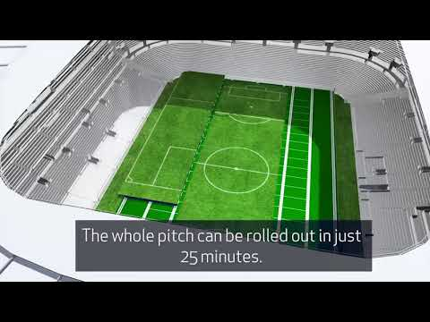 New Spurs Stadium: Retractable Pitch - Official Video