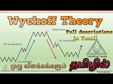 Wyckoff Theory Part 1 Tamil தமிழில்