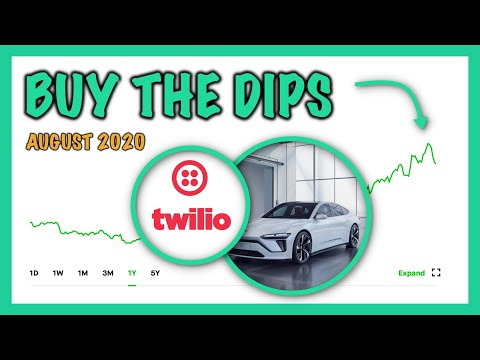 STOCKS ON DISCOUNT - MAJOR BUYS (August 2020)