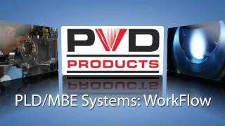 PVD Products PLD/MBE Systems WORKFLOW