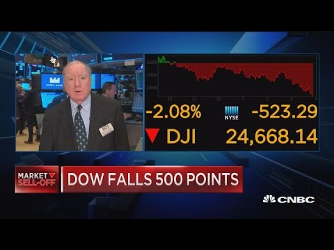 UBS' Cashin says the market is seeing organized selling, des