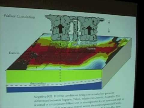 Ocean & Atmosphere - El Nino, Walker Circulation