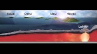 The Hawaiian Islands -- Hannah Harris