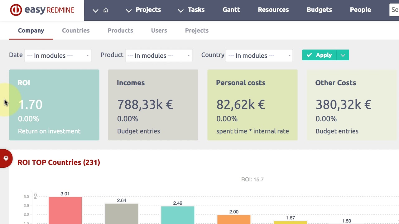 Redmine Business Intelligence (new plugin) – Easy Redmine 2019