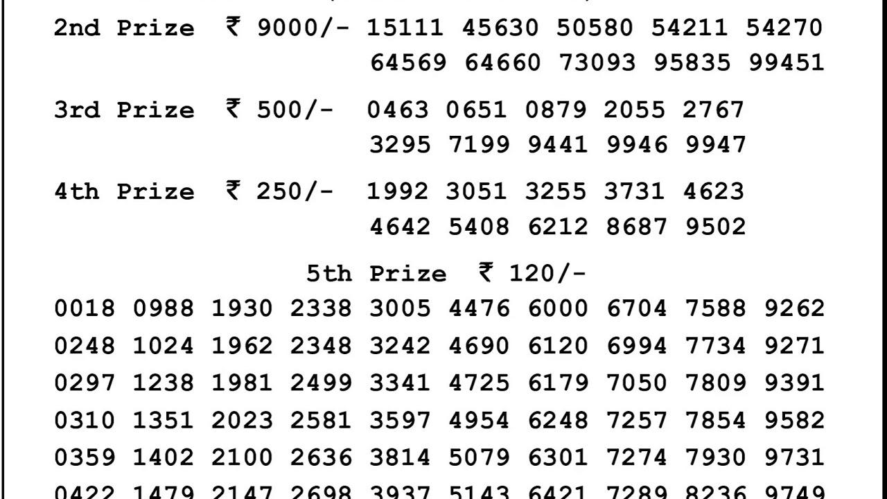 Nagaland Lottery Dear Affectionate Morning Result 02-09-2018