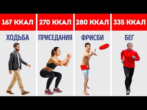 Упражнения, которые сжигают больше всего калорий за 30 минут
