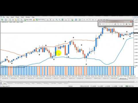 Binary Option Hubba Hubba Style – the system is simply amazing for its efficiency