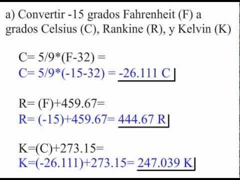 Kelvin Equation