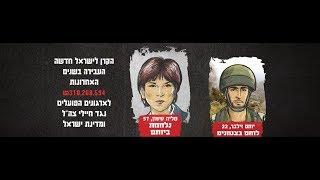 הקרן החדשה לישראל נגד מדינת ישראל