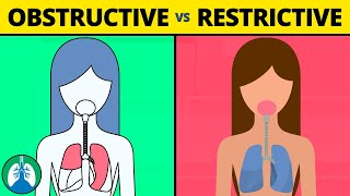 Obstructive or Restrictive Lung Disease? (TMC Practice Question) | Respiratory Therapy Zone