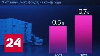 Смотреть видео Россия в цифрах. Сколько россиян переселят из аварийного жилья - Россия 24 онлайн
