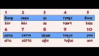 Numbers in Yakut  (1-10)