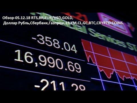 Обзор-05.12.18 RTS,BR,EUR/USD,GOLD, Доллар Рубль,Сбербанк,Газпром,ES,YM,CL,GC,BTC,CRYPTO COINS