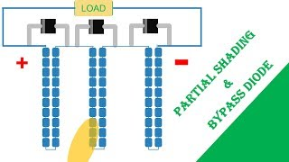Bypass Diode in solar Panel ex…