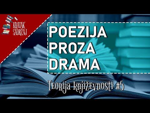 POEZIJA, PROZA, DRAMA - Teorija književnosti (#5)
