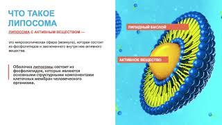 Бутакова Ольга о Липосомальной технологии очень доступно и понятно
