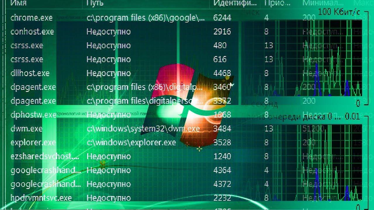 Как посмотреть Запущенные программы и приложения На ...