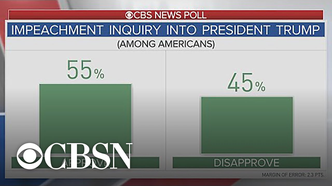 CBS News poll shows 55% of Americans approve of Trump impeachment inquiry