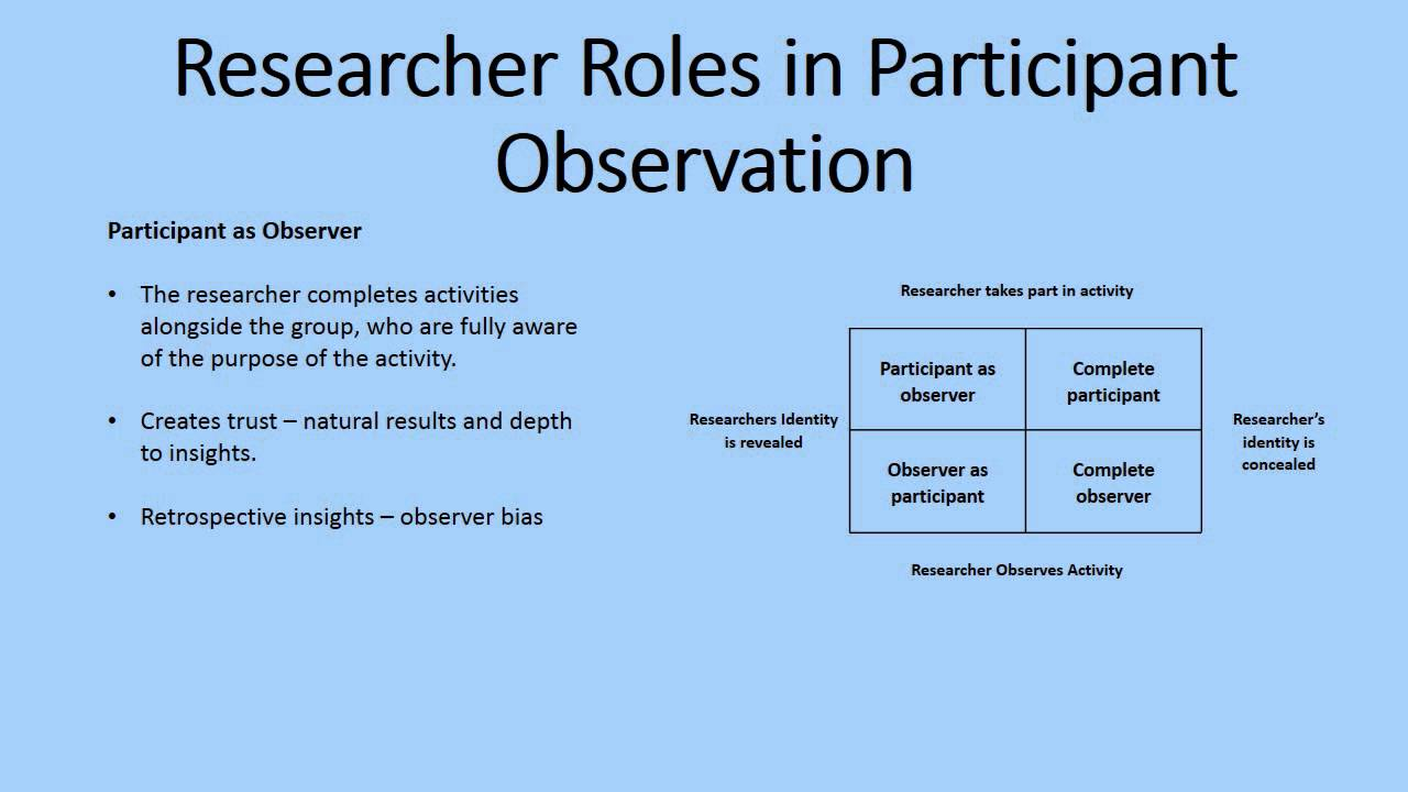 research paper observation participant observation as a research method