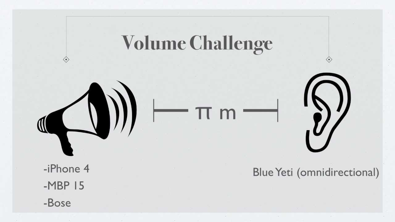 Bose companion 2 series 2 review, volume challenge, and