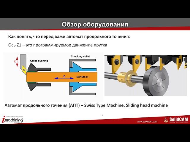 SolidCAM для автоматов продольного точения