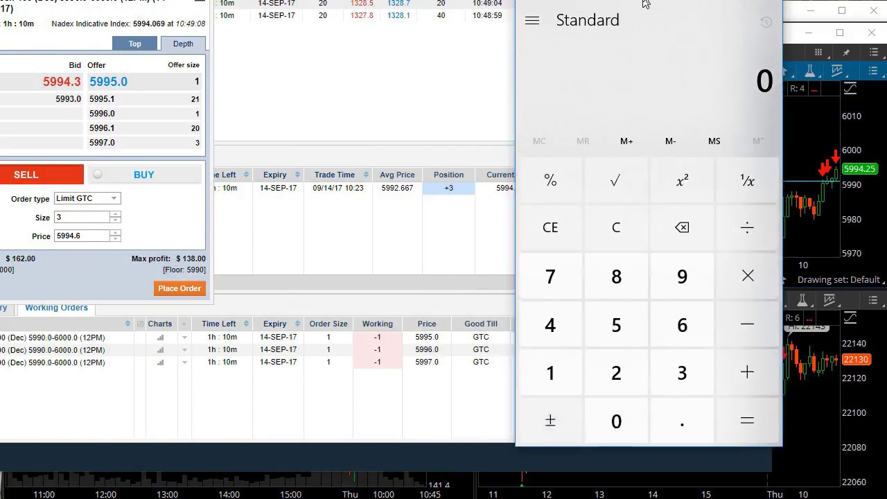 Journaling nadex binary options