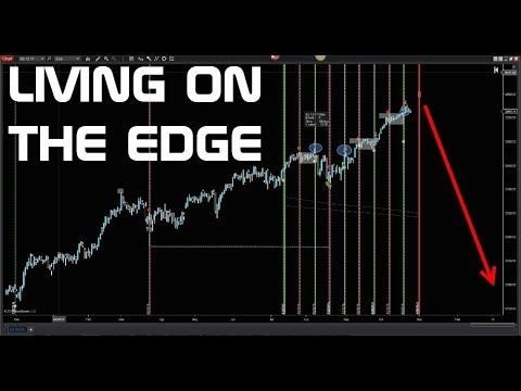 Is this the beginning of the market drop? (monitoring)