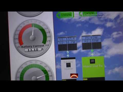 Solar Powered Off Grid House