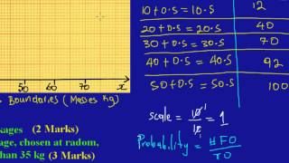 csec cxc maths past paper question 7c may 2011 exam solutions answers by will edutech