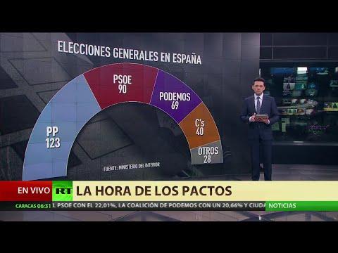 El día después de las elecciones en España: ¿y ahora qué?