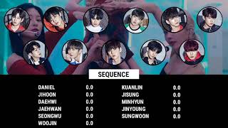 """Request 