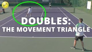 Tennis Doubles Tip: The Movement Triangle