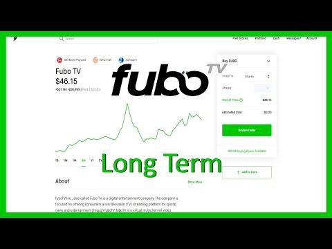 When I'm Buying FUBOTV Stock (Analysis + Price Targets) - Robinhood Investing