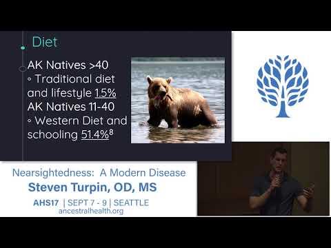 AHS17 Nearsightedness: A modern disease - Steven Turpin