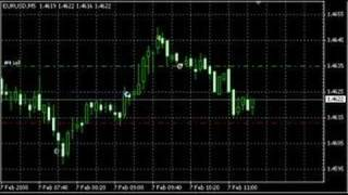 Let´s go Forex!!!
