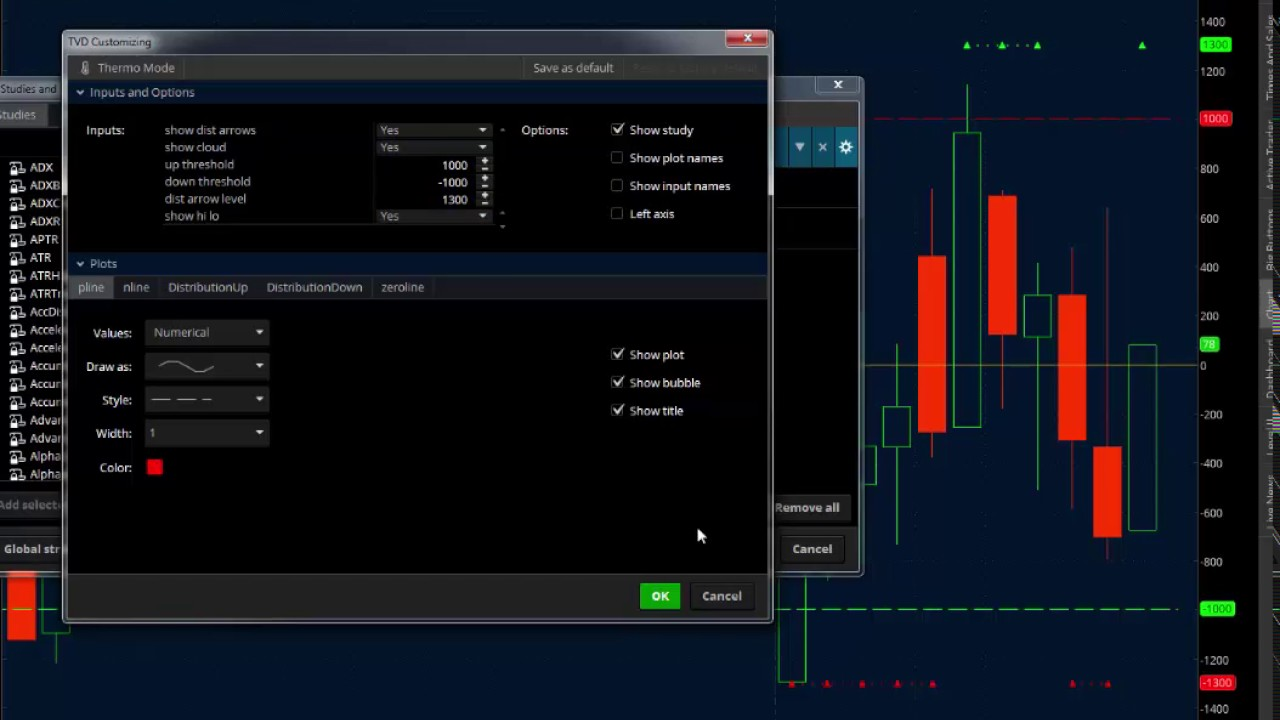 How to Install the Tick Values & Distribution thinkscript on your  thinkorswim platform