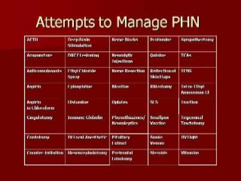 PostPostherpetic neuralgiaPostPostherpetic neuralgiais a neuropathic pain affecting many different a.